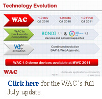 Click here for the WAC's full July update.