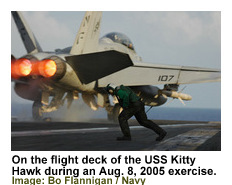Flight deck of the USS Kitty Hawk