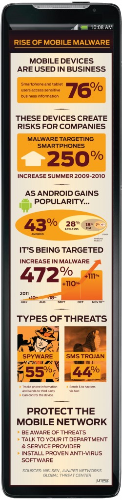rise of mobile malware