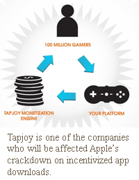 tapjoy virtual currency