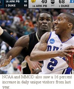 NCAA MMOD Broadband