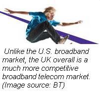 BT broadband competition