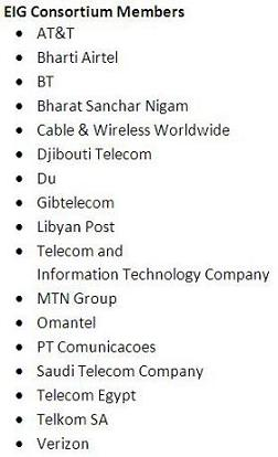EIG consortium members