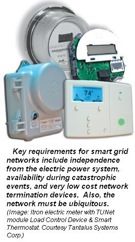 Smart grid requirements