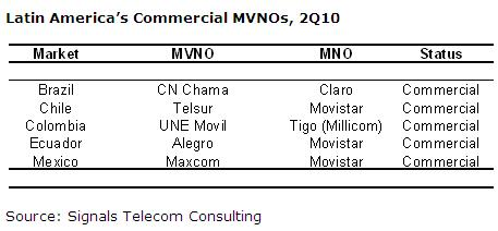 Latin America Commercial MVNOs 2010