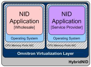 Omnitron hybrid NID demarc