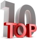 Top 10 Fiber Deals