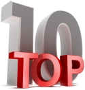 Top 10 competitive providers