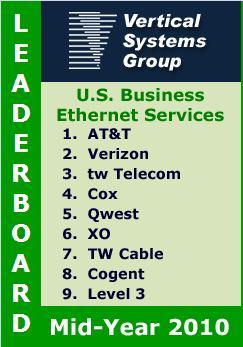 Vertical Systems Group 2010 Ethernet market
