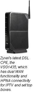 ZyXEL VSG1435