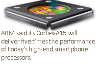 ARM said its Cortex-A15 will deliver five times the performance of today's high-end smartphone processors.