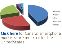 Click here for Canalys' smartphone market share breakout for the United States.