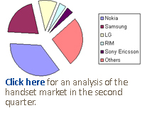 Click here for an analysis of the handset market in the second quarter.