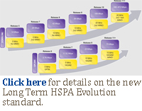 Click here for details on the new Long Term HSPA Evolution standard.