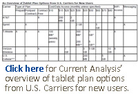 Click here for Current Analysis' overview of tablet plan options from U.S. Carriers for new users.