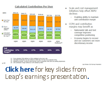 Click here for key slides from Leap's earnings presentation.