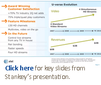 Click here for key slides from Stankey's presentation.