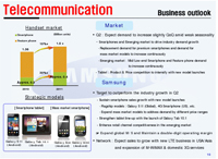 Stats samsung first quarter telecommunications