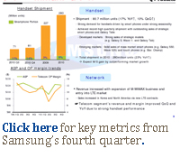 Click here for key metrics from Samsung's fourth quarter.