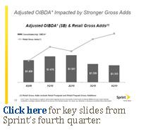 Click here for key slides from Sprint's fourth quarter