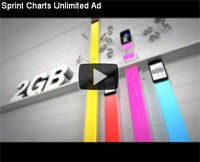 Sprint unlimited smartphone data TV ad