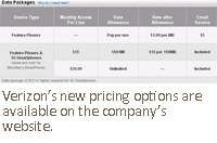 Verizon's new pricing options are available on the company's website.