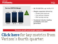 Click here for key metrics from Verizon's fourth quarter.