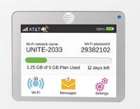 ATT unite hotspot carrier aggregation