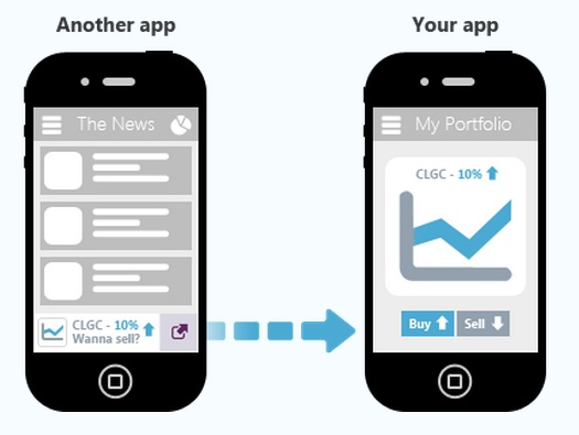 Improving Enterprise Productivity with Mobile Deep-Linking