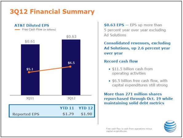 AT&T 3Q12 financial summary and EPS