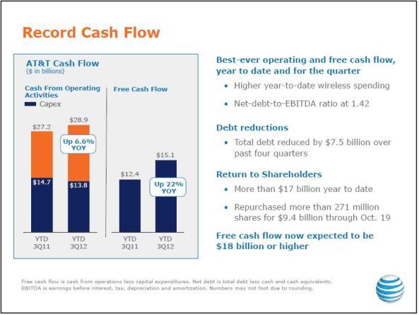 AT&T cash flow 3Q 2012