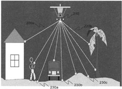 Cablevision patent