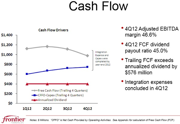 Frontier Q4 2012 cash flow