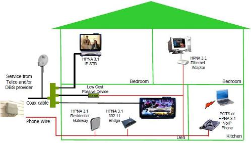 homepna_diagram1 fiercetelecom telecom centurylink prism wiring diagram at bayanpartner.co