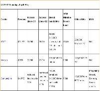 Q3 ILEC results chart