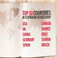 Flipboard Milestone - Infographic