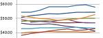 Q4 2012 - Carrier Chart