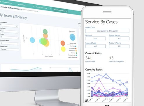 Salesforce's Wave Analytics on desktop and mobile | Source Salesforce